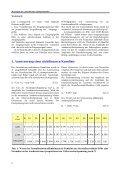 Messungen an Leistungsendstufen - HAM-On-Air - Seite 2