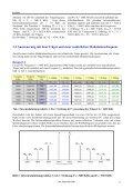 Messungen an Leistungsendstufen - HAM-On-Air - Seite 5