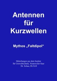 Mythos Faltdipol - HAM-On-Air