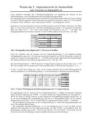 Warum das T- Anpassnetzwerk im Amateurfunk mit ... - HAM-On-Air