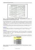 Sinn und Unsinn von Anpassschaltungen - HAM-On-Air - Seite 4