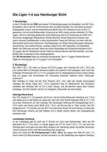 Die Ligen 1-4 aus Hamburger Sicht - beim Hamburger Schachverband