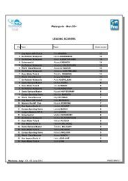 STANDINGS - Fina World Masters Championships 2012