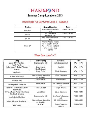Summer Camp Locations 2013 - Hammond School