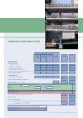 Brochure - Hogeschool van Arnhem en Nijmegen - Page 3