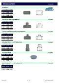 Abflussrohre PVC - PE_edit - Hanako Koi - Seite 5