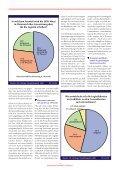 Logistik - Handelsverband - Seite 3