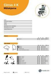 Målskjema Cirrus 4 K - Handicare AS