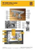 TR 4200 Atlas Junior - Handicare - Page 2
