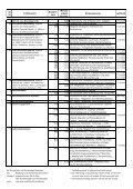 Tarifspiegel 2007. Tarifliche Grundvergütungen bis 1.300 Euro ... - Page 5