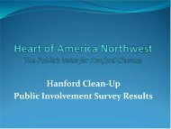 HOA 2009 Public Involvement Survey Results Pollet ... - Hanford Site