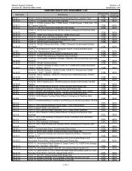 Section J.14 - Hanford Waste Site Assignment List - Hanford Site