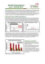 Infoblatt zum 1. Schnitt 2013 - HANSA Landhandel