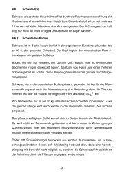 Schwefel - HANSA Landhandel