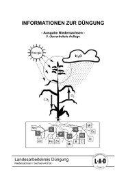 90 Seiten - HANSA Landhandel