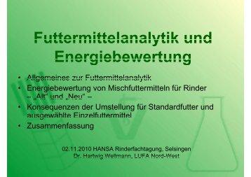 Dr. Wellmann - HANSA Landhandel