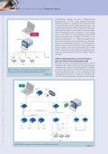 Rapid Prototyping-Umgebung für MATLAB/Simulink und ASCET - Seite 3
