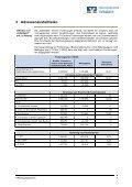 per 31.12.2012 - Hannoversche Volksbank eG - Page 7