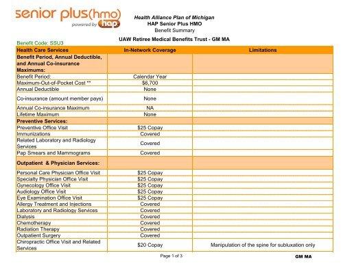 Health Alliance Plan of Michigan HAP Senior Plus HMO
