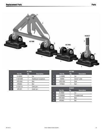 System C CB & Slider Battcar3867, 3876, 3877, 3868