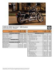 2009 XL1200C Sportster® 1200 Custom - Harley-Davidson