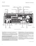 AVR 3650, AVR 365 AVR 2650, AVR 265 - Harman Kardon - Page 6