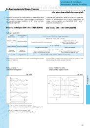 FFA/FPA Sistemi di feedback motore FFA/FPA Motor Feedback ...