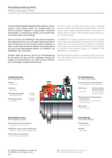 Produktbeschreibung FHA-C Product Description FHA-C