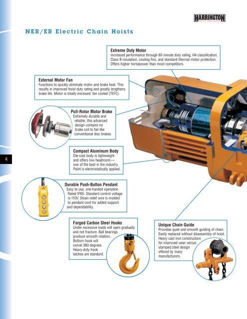 NER/ER Electric Chain Hoists - Harrington Hoists and Cranes on