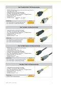 HARTING RJ Industrial® 10G - setron - Seite 7