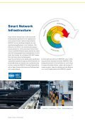 Download - HARTING Technologiegruppe - Seite 7