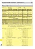 50. 01 HARAX® Inhaltsverzeichnis - Harting - Page 2