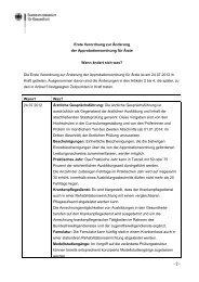 Neuerungen der Approbationsordnung (ÄAPPO ... - Hartmannbund