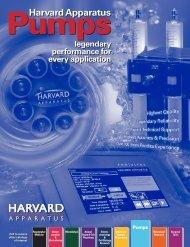 View Catalog PDF - Harvard Apparatus