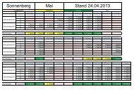 Sonnenberg Mai Stand 24.04.2013 - Harzklub Zweigverein ...