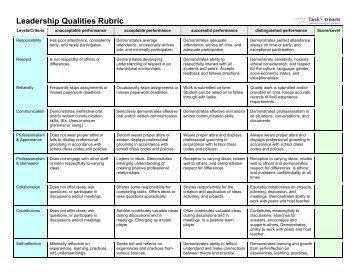 leadership qualities pdf in telugu