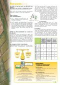 51543-chemise chambre AGRI 2005mag - Chambre d'Agriculture ... - Page 4