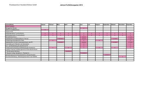 Jahres-Fortbildungsplan 2013 - Havelland Kliniken ...