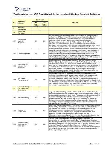 KTQ-Qualitätsbericht Klinik Rathenow - Havelland Kliniken ...