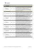 KTQ-Qualitätsbericht Klinik Rathenow - Havelland Kliniken ... - Page 4
