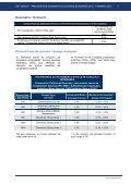 Hay Group Compensation Survey Incrementos Salariales / Salary ... - Page 4