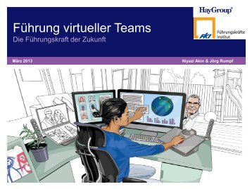 Grafik virtuelle Teams - Hay Group