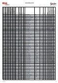 Schnittliste alphabetisch - Page 4