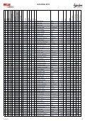 Schnittliste alphabetisch - Page 5