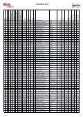 Schnittliste alphabetisch - Page 6
