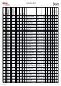 Schnittliste 2013 - Page 4