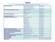 School List - Harford County Public Schools