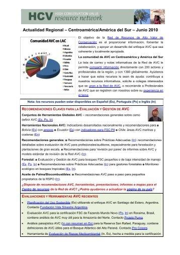 High Conservation Value (HCV) Resource Network