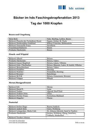 Liste der teilnehmenden Bäckereien und Konditoreien.