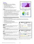 hdsb bipsa 2012-2013 - Halton District School Board - Page 7